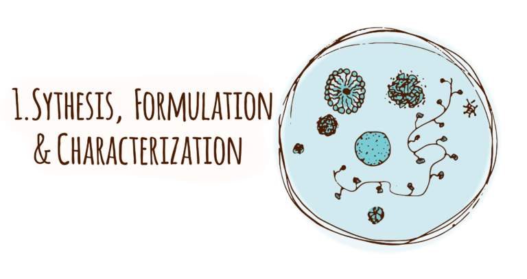 synthesis formulation and characterization